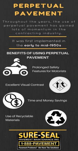 What Is Perpetual Pavement?