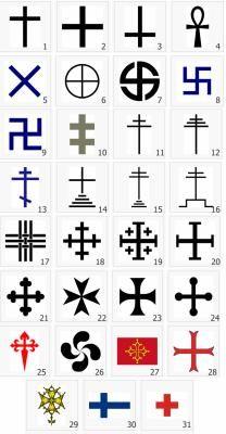25 : croix à enfoncer (forme de croix de Saint Jacques le Majeur) 26 : croix basque ou lauburu 27 : croix occitane 28 : une variante de croix de l'ordre du Temple 29 : croix huguenote 30 : croix scandinave 31 : croix rouge, reprise sur la base de la croix helvétique mais dont les couleurs ont été inversées
