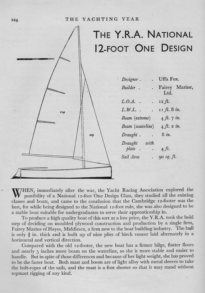Nominations for best 12' sailing dinghy design - Page 6