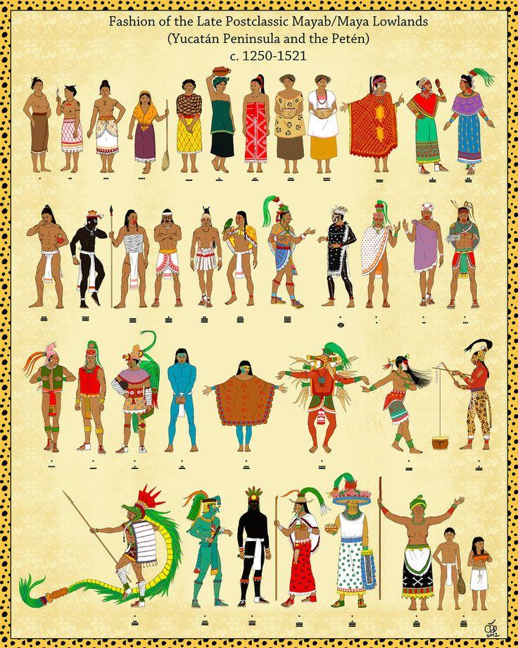 Ancient Mayan Priestess Spirituality neoshaman native aboriginal ...