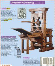 Johannes Gutenberg - Mon Quotidien, le seul site d'information quotidienne pour les 10-14 ans !