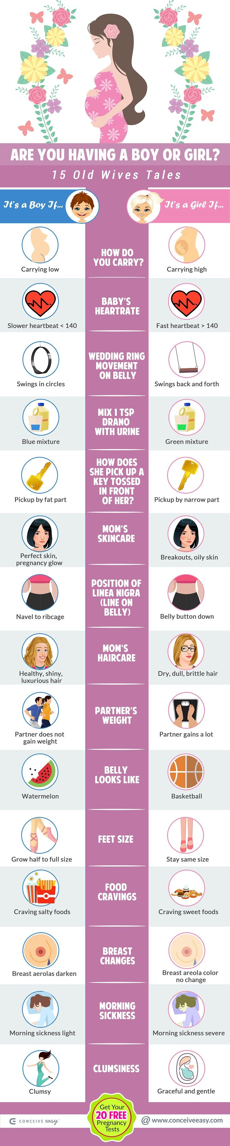 Boy or Girl? 15 Old Wives Tales to Predict Baby's Gender Infographic