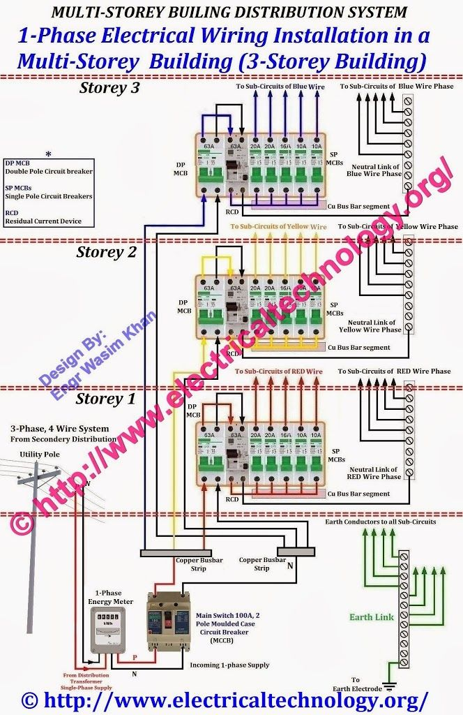 [ZSVE_7041]  Single Phase Electrical Wiring installation in a Multi-Story Building | Electrical  wiring, Home electrical wiring, House wiring | Wiring Diagram In Building |  | Pinterest