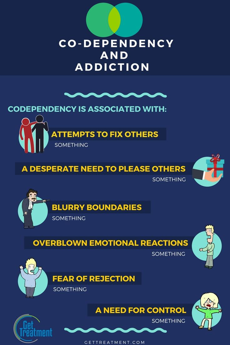 The Link between Co-dependency and Addiction - Drug and Alcohol Treatment Centers (855)-638-9268