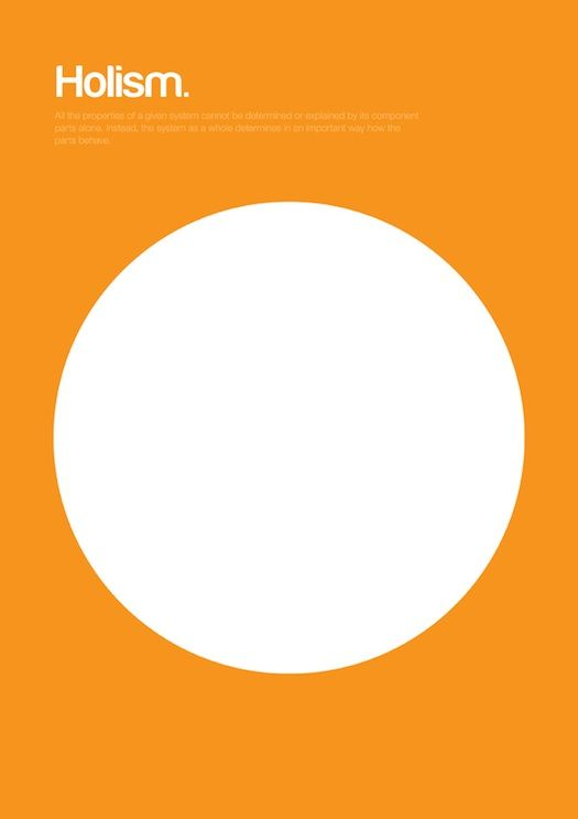"Holism  ""All of the properties of a given system cannot be determined or explained by its parts alone. Instead, the system as a whole determines in an important way how the parts behave."" Major Movements in Philosophy as Minimalist Geometric Graphics 