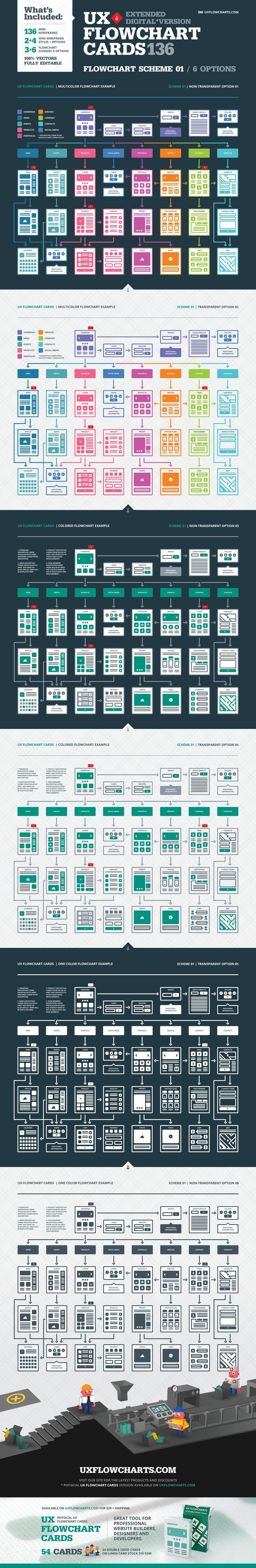 UX Flowchart Cards | AI Version by UX Flowcharts on Creative Market