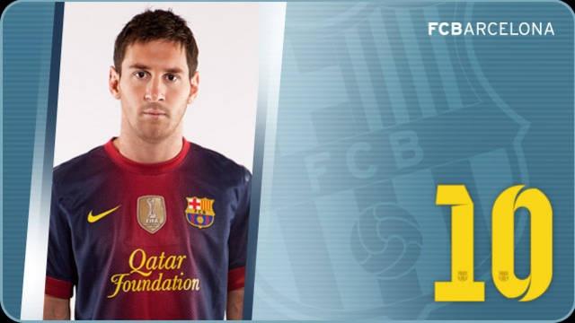 Messi - Lionel Andrés Messi - Biografía | FC Barcelona