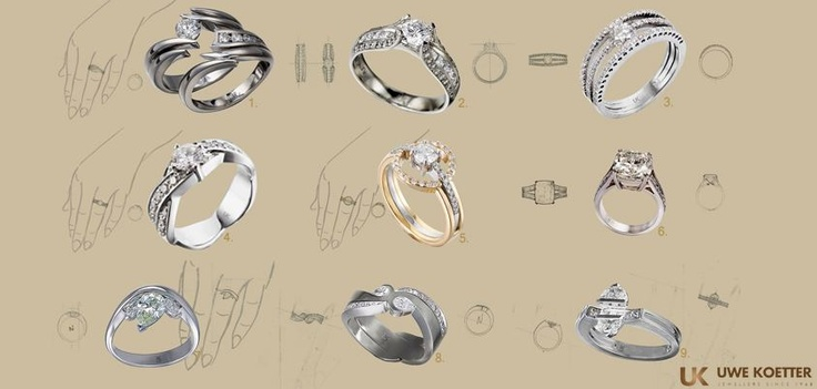 Which Uwe Koetter Jewellers design are you?
