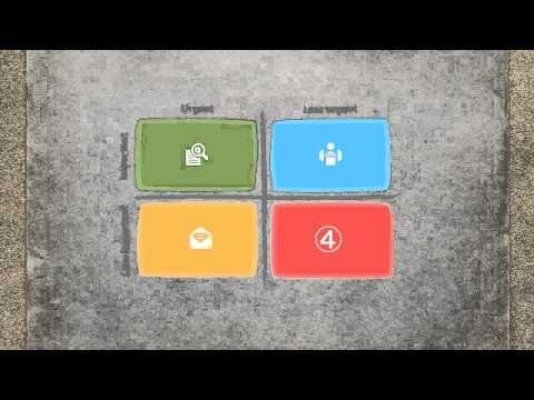 The Eisenhower Matrix: - Understanding task management with EISENHOWER www.eisenhower.me