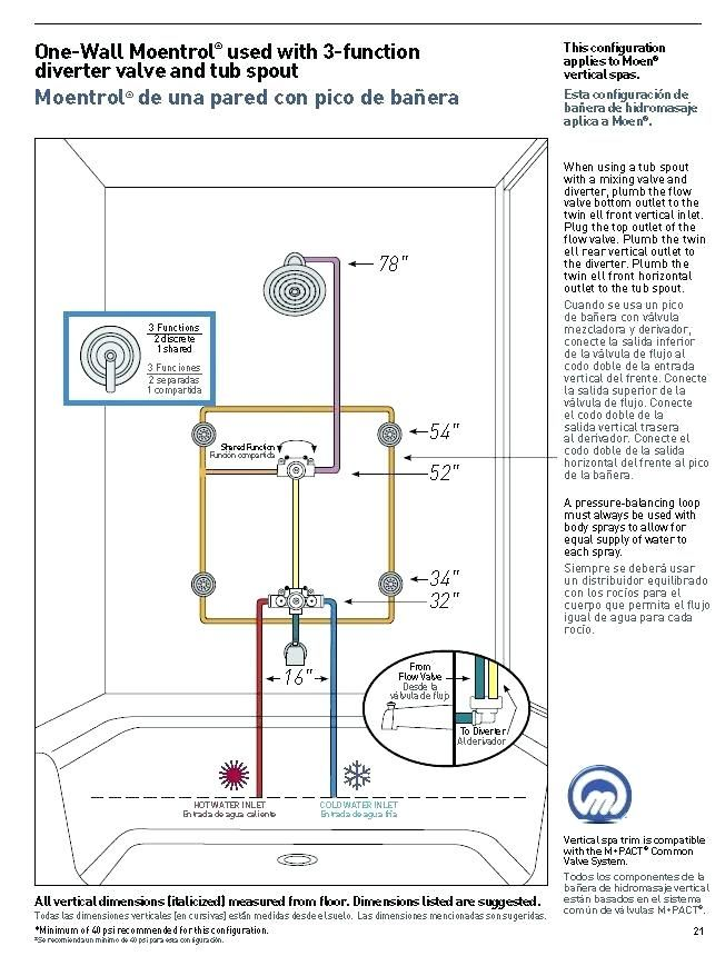 Bathtub Rough In Tub And Shower Faucet Installation Rough In