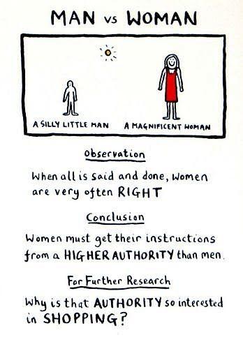 The Interesting thoughts of Edward Monkton  http://1.bp.blogspot.com/_K9PmhPdfpf4/TINsEkxhHTI/AAAAAAAAAFo/yTY46QM1iMw/s1600/Man+vs+Woman.jpg