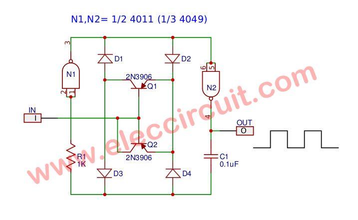 CMOS current controlled oscillator circuit (CCO) electronics