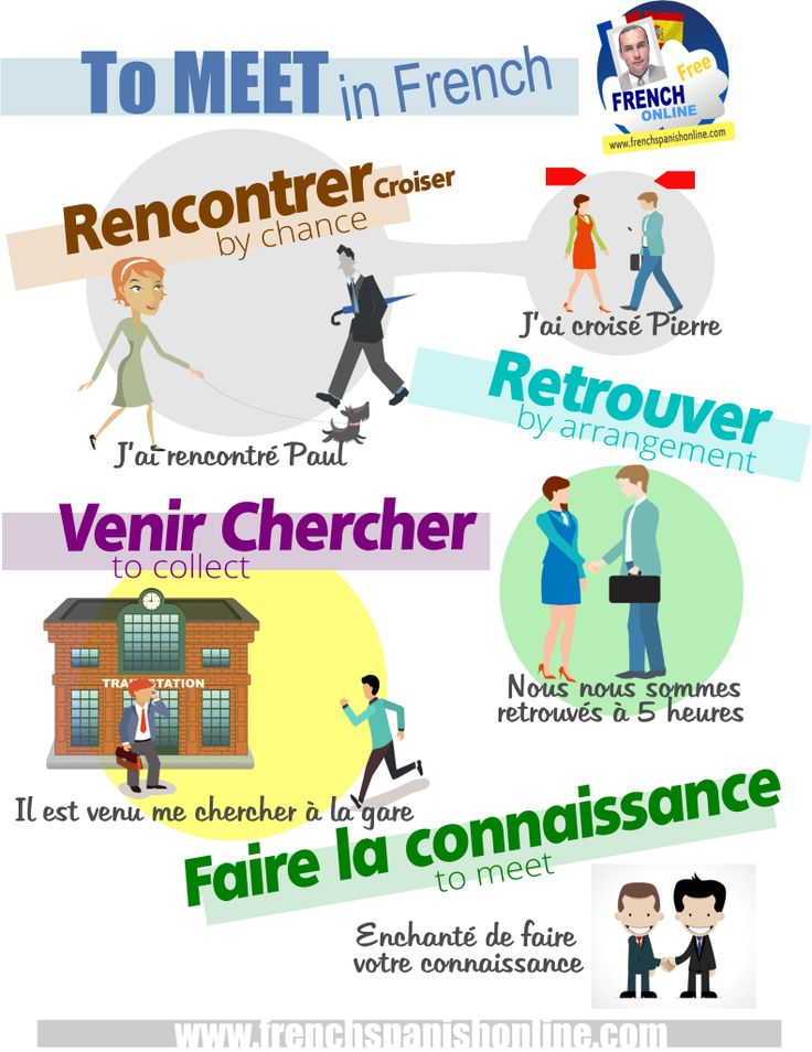 Share a picture about how to say To Meet in French: http://www.frenchspanishonline.com/magazine/to-meet-in-french/