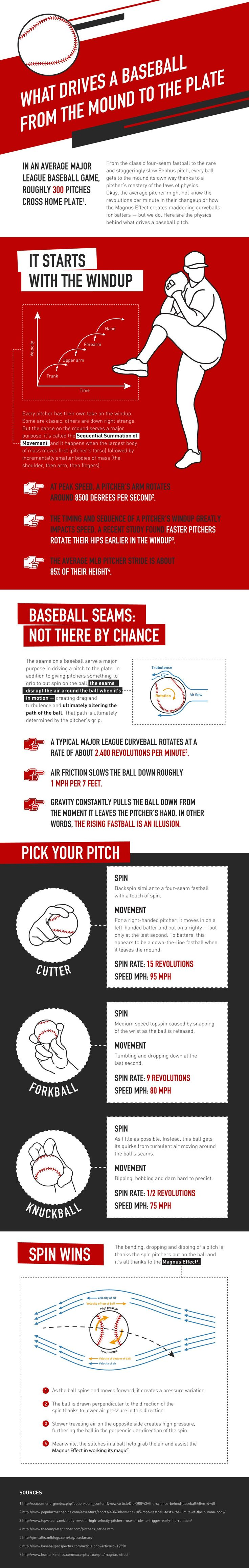 the physics behind baseball 28052015 the physics of baseball: how far can you  learn a little about physics--and how those baseball outfielders can  there is some science behind.