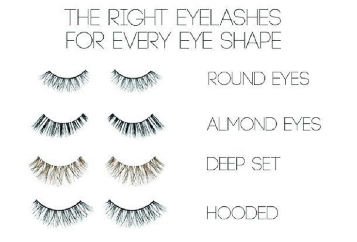 For those who wear false eyelashes would like to avoid critical selection mistakes.