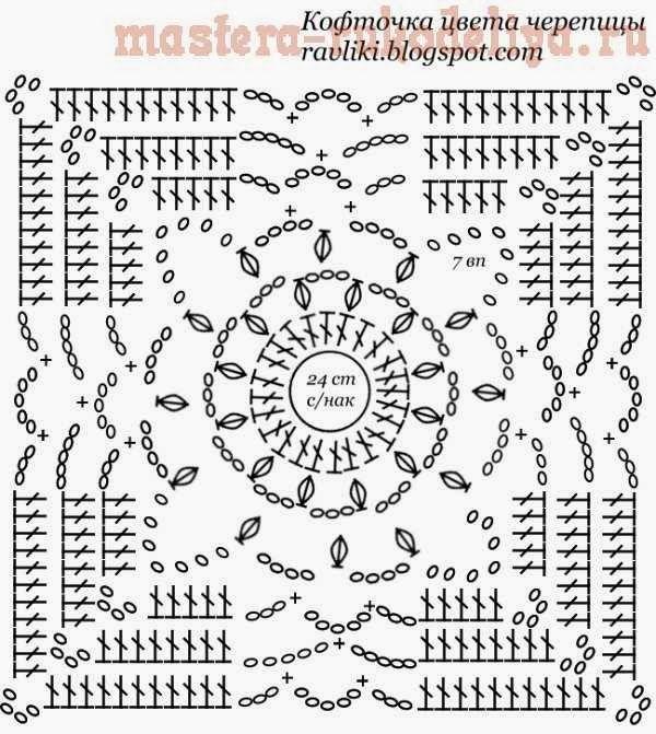 Crochetemoda grafico vestido crochet rojo