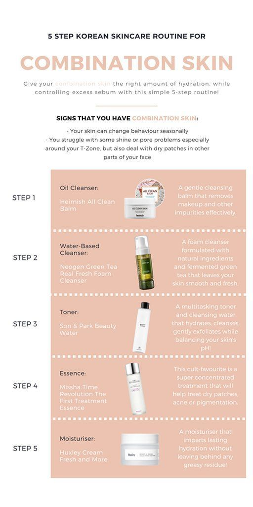 e0f17b2c40b 5 Step Korean Skin Care Routine for Combination Skin at Nudie Glow Korean  Beauty Australia