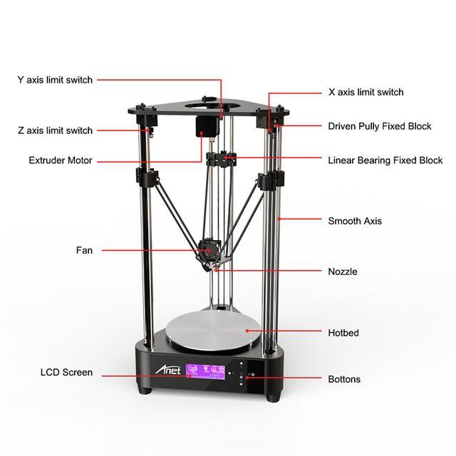2018 Anet A4 E12 Triangle 3d Printer Impresora 3d Printer Diy Kit