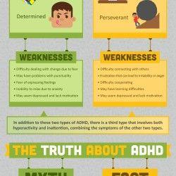 ADHD için güzel infografik