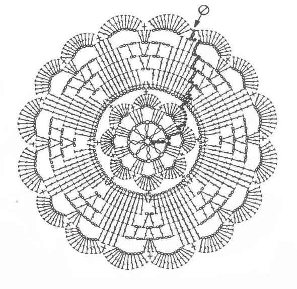 .motivo floral redondo de croche