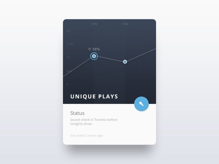 Stats Widget by John Sherwin—Ramotion.com