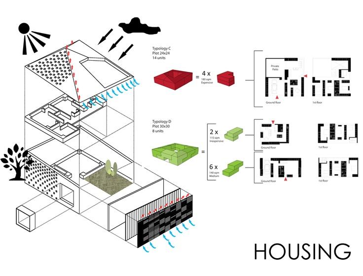 sustainable housing scheme