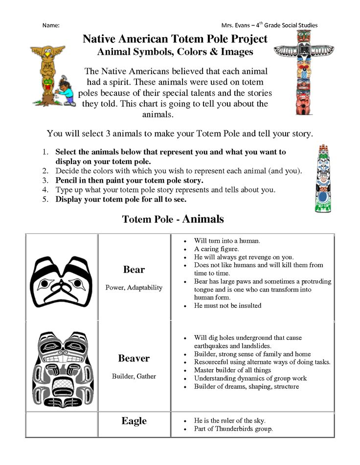 native american animal symbols and meanings | Native American Totem Pole Project