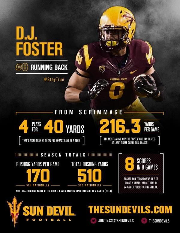 Arizona State Football - Infographic highlighting RB D.J. Foster