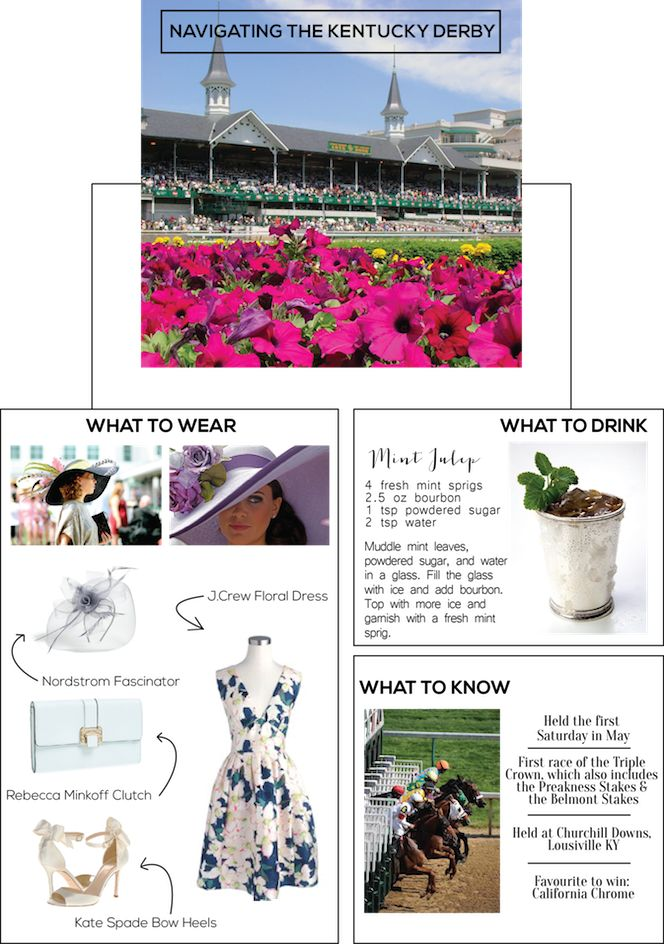 Navigating The Kentucky Derby- What To Wear, What To Drink (Mint Julep) & What To Know