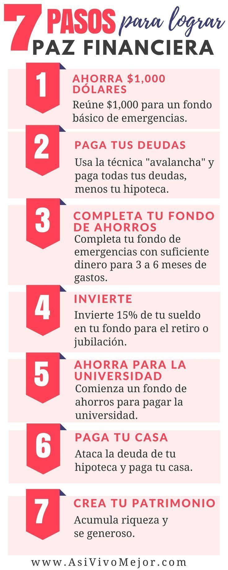 Lo que muchas veces necesitamos para vivir tener éxito es un proceso que funcione. Aprende a #vivirsindeudas en este episodio de #AsiVivoMejor #Podcast #finanzaspersonales #latinos #espanol #dinero #daveramsey #finanzas