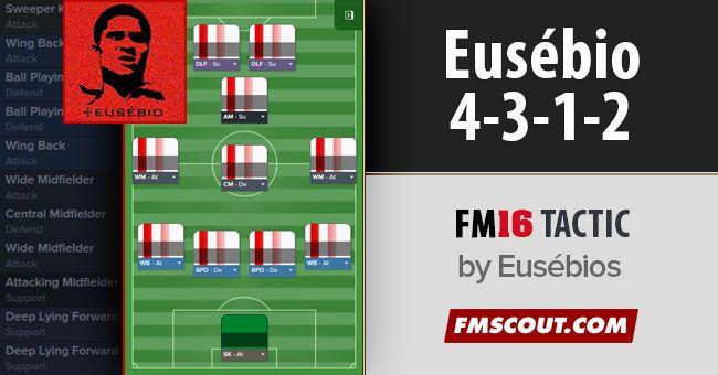 Eusébio v3 FM16 Tactic