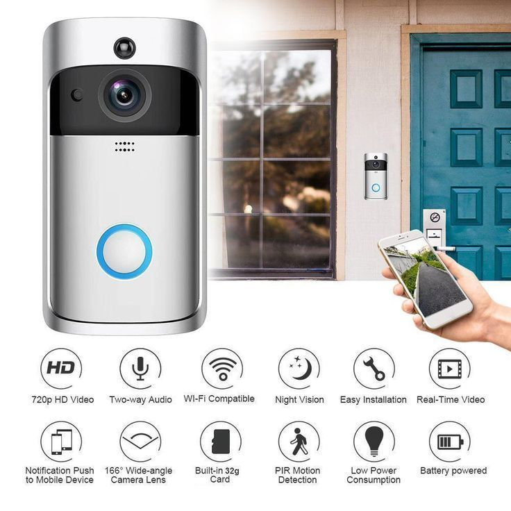 Wireless Wifi Smart Phone Doorbell Visual Camera Home Door Bell 2 Ways Intercom Wlan Kamera Smartphone