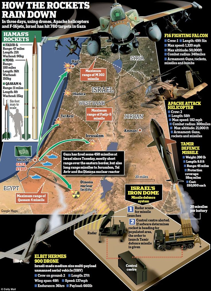 Israel and Gaza teeter on the brink once again