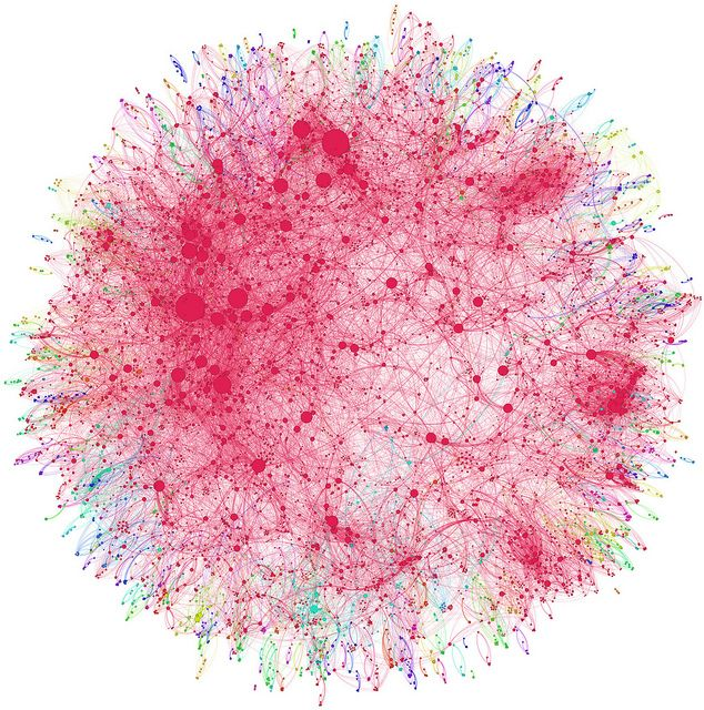 Co-authorship network map of physicians publishing on hepatitis C
