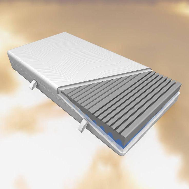 Matratze 100x200 Komfortschaum mit 7 Zonen 27cm hoch