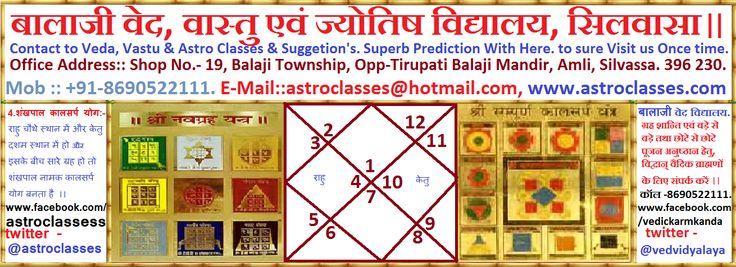Veda, Vastu & Astro Classes, Silvassa.: ShankhaPal Namak KaalSarpa Dosha. शंखपाल नामक कालस...