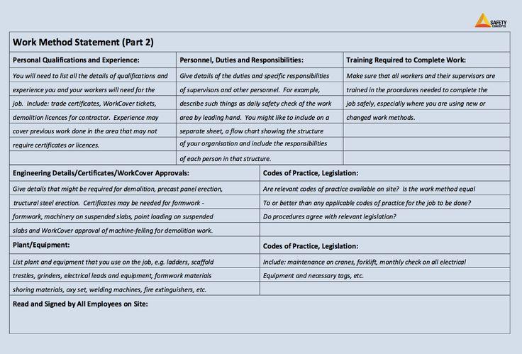 Work Method Statement Example Free Resume Sample Resume Template Examples Resume Design Template Resume Examples