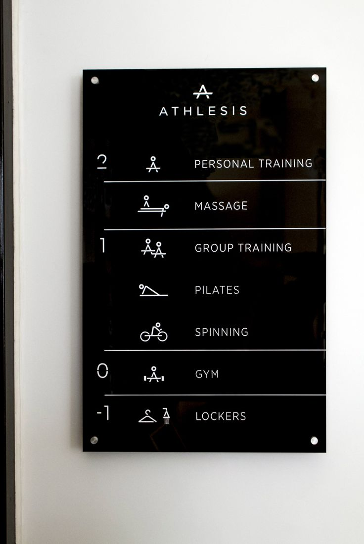 Athlesis | Wayfinding