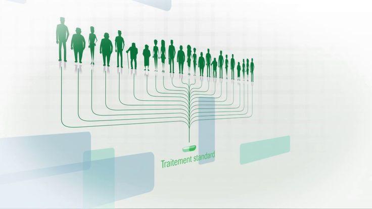 La médecine personnalisée expliquée en 2 minutes : http://www.roche.fr/home/medias/videos/Comprendre_la_medecine_personnalisee.html