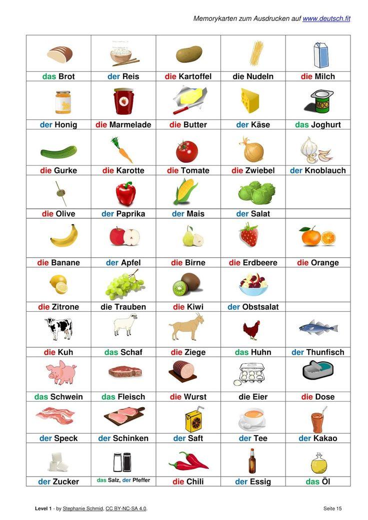 Level 1 wichtige Worte Deutsch Lernen für kinder