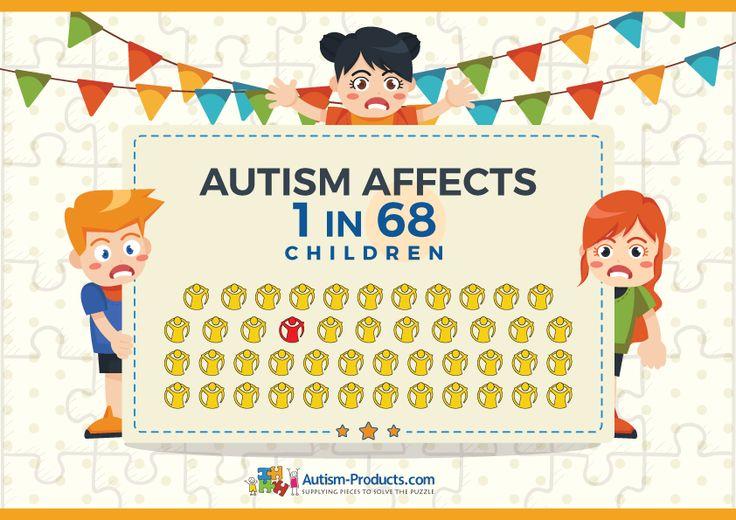 Autism-Products.com