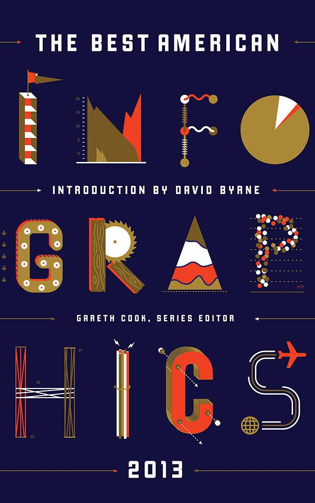 The Best American Infographics of 2013, edited by Gareth Cook More than a century after Fritz Kahn was born, infographics have become an int...