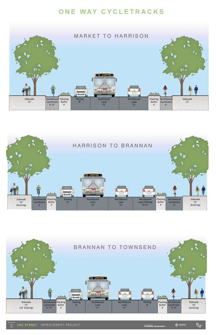 images of cities with planned urban transport sections - Google Search