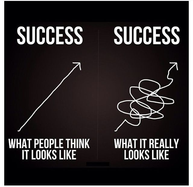 Don't get discouraged success is worth the work it takes to get there. #success #motivation