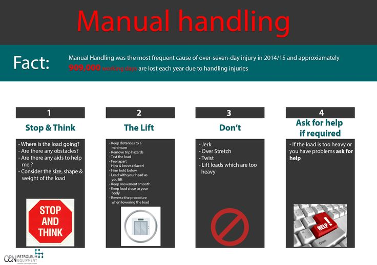 Health & Safety!⚠️ Manual Handling #safety #manualhandling http://candnpetroleum.co.za/Pages/Products.asp?C=Terminal+%2F+Depot+Equipment+-218