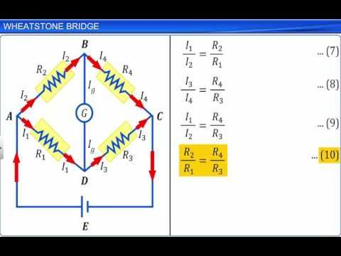 CBSE Class 12 Physics, Current Electricity – 8, Wheatstone Bridge