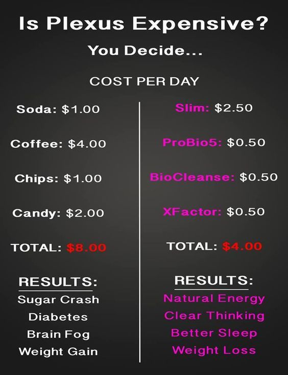 Choose natural energy without the crashes. http://www.shopmyplexus.com/riannon1978/