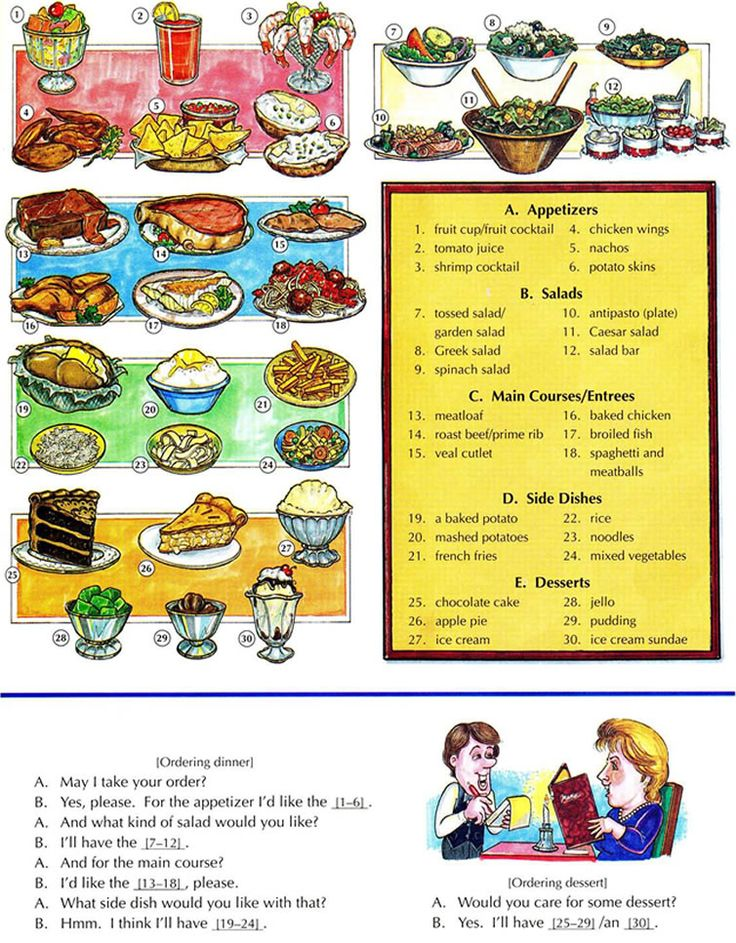 Learning the vocabulary for at a restaurant and how to order food learning the vocabulary for at a restaurant and how to order food writing pinterest restaurante facebook y ingls forumfinder Choice Image