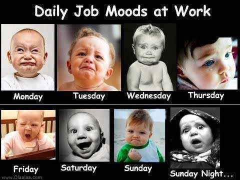 the different daily moods of people