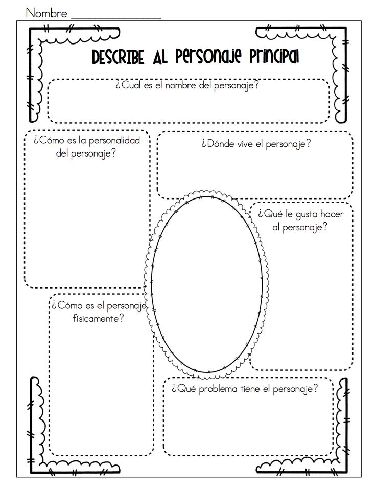 Organizador gráfico diseñado por nosotros para describir personajes, ya sean de cuentos, históricos, inventores, científicos, etc. Un organizador Gráfico es una representación visual de conocimientos que presenta información rescatando aspectos …